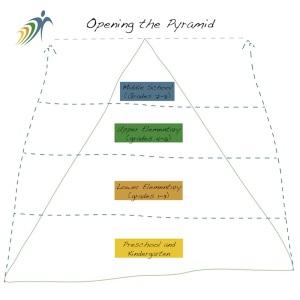 Montessori-Pyramid-Open