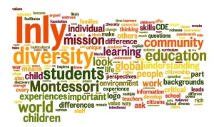 DiversityWordle5