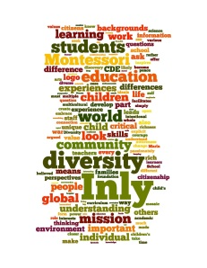 DiversityWordle7